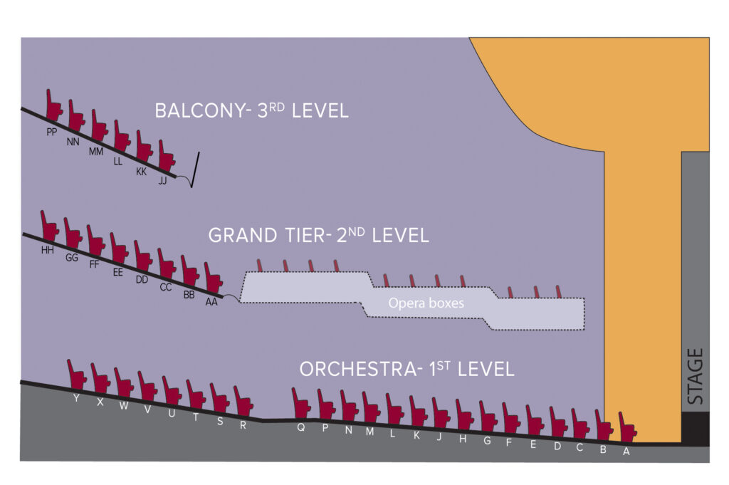 Sideview Schematic of Wilson Center Seating Levels